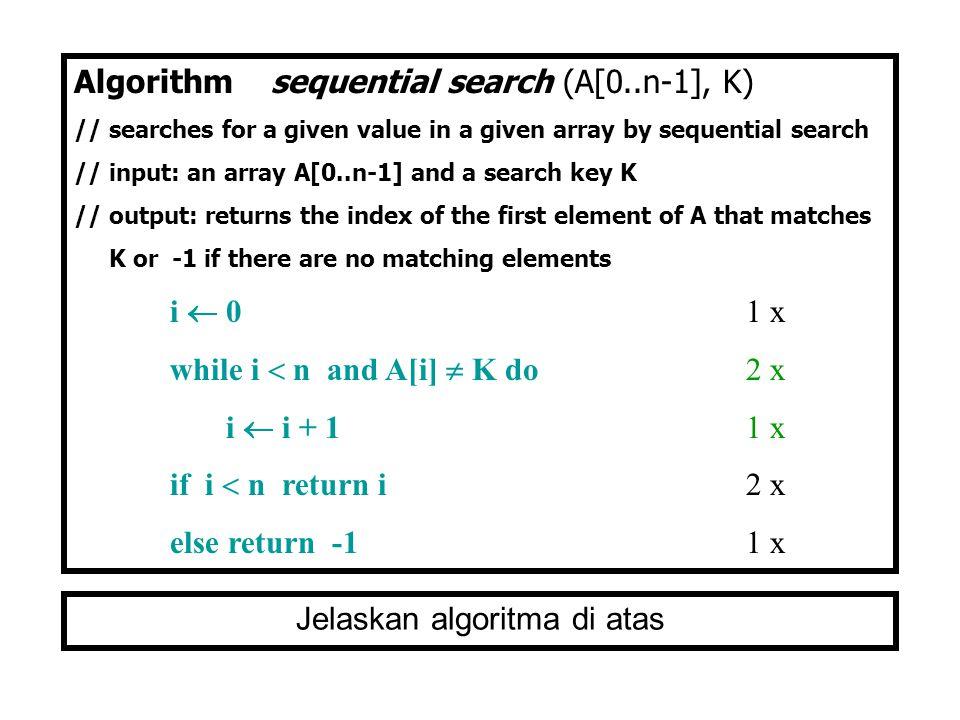 Jelaskan algoritma di atas
