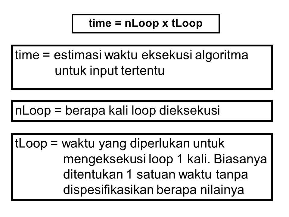 time = estimasi waktu eksekusi algoritma untuk input tertentu