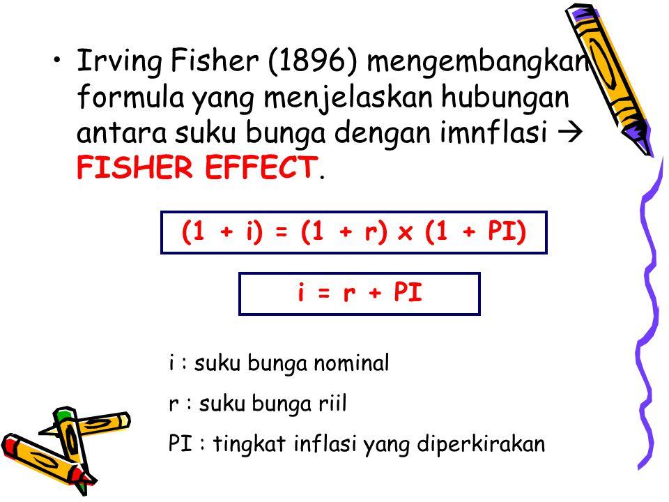 Irving Fisher (1896) mengembangkan formula yang menjelaskan hubungan antara suku bunga dengan imnflasi  FISHER EFFECT.