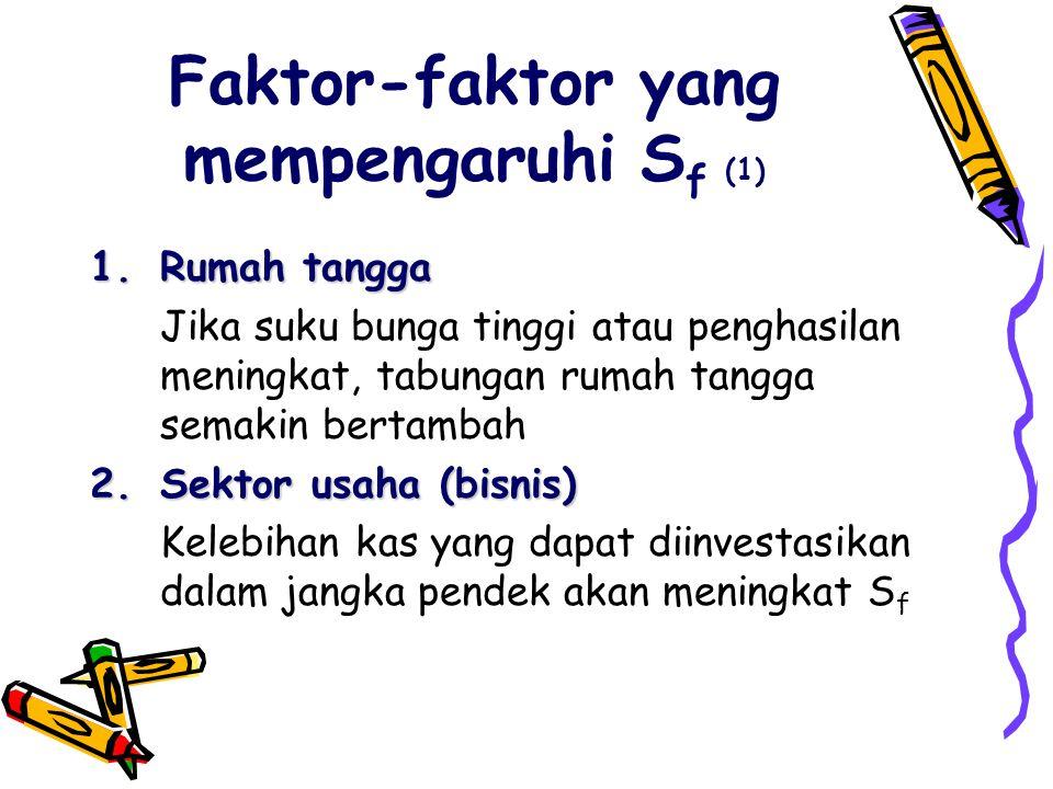 Faktor-faktor yang mempengaruhi Sf (1)