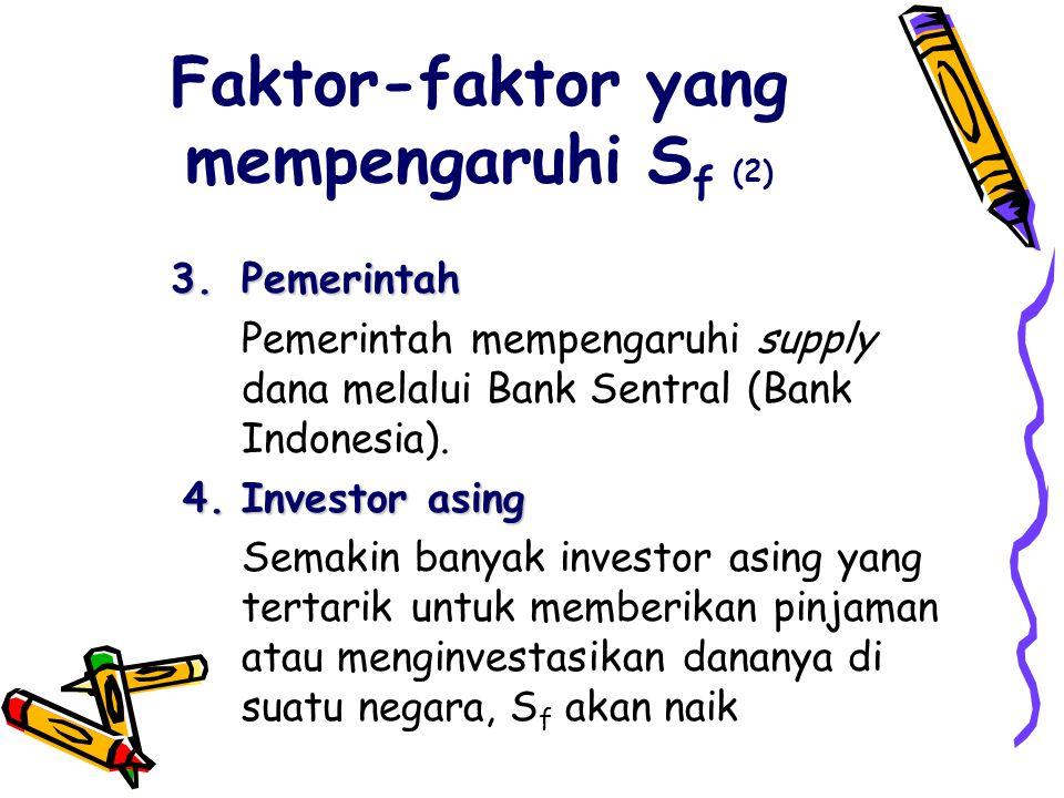 Faktor-faktor yang mempengaruhi Sf (2)