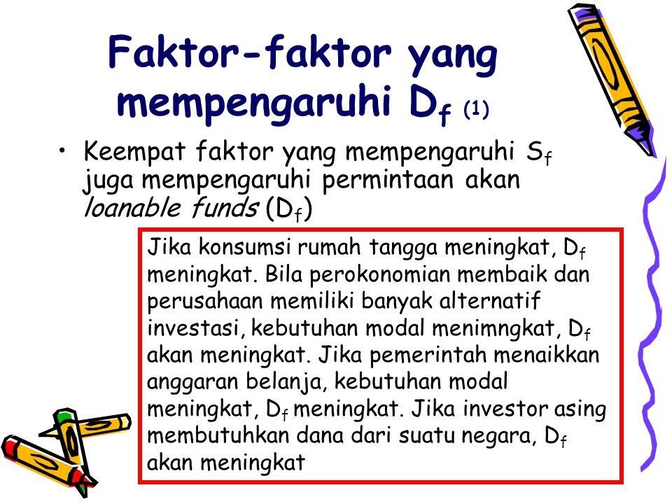Faktor-faktor yang mempengaruhi Df (1)