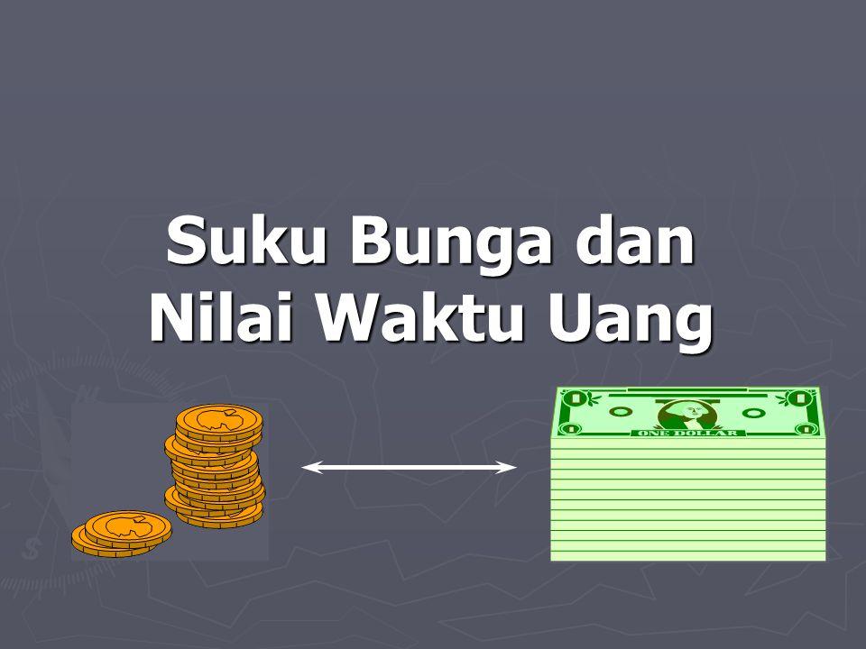 Suku Bunga dan Nilai Waktu Uang