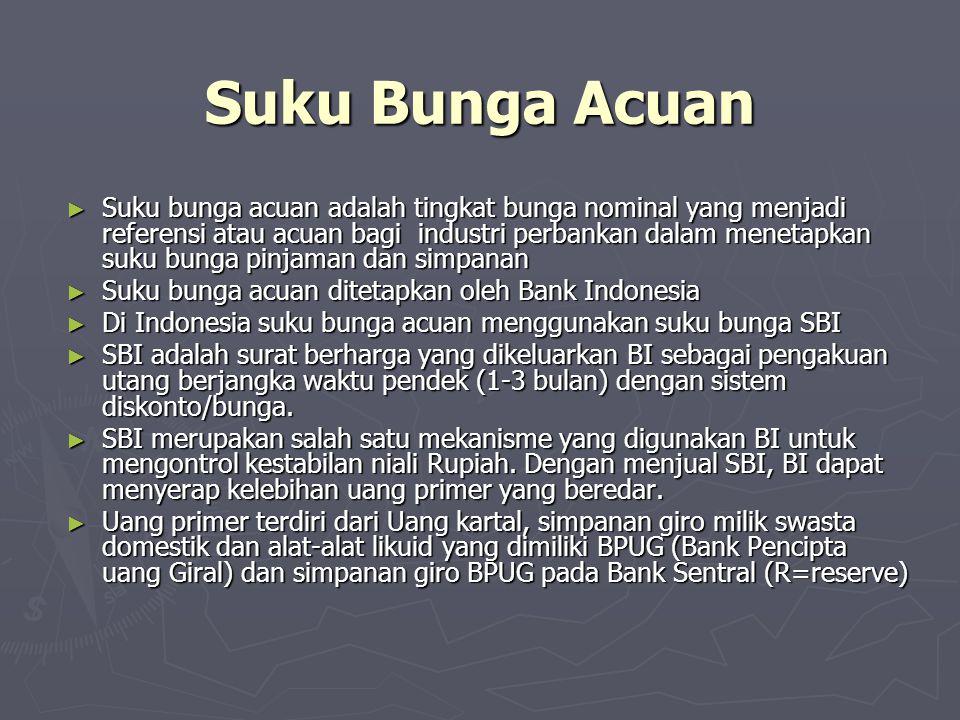 Suku Bunga Acuan