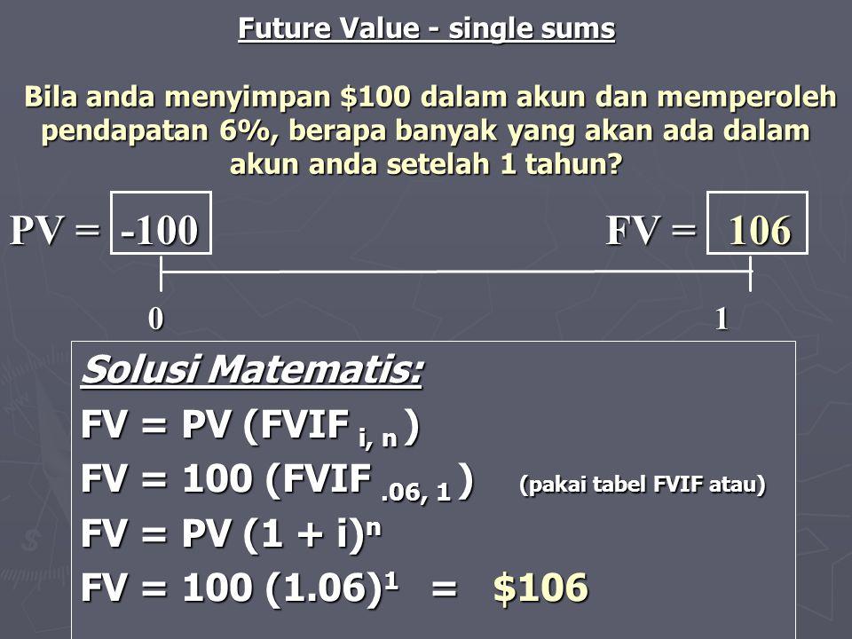 PV = -100 FV = 106 Solusi Matematis: FV = PV (FVIF i, n )