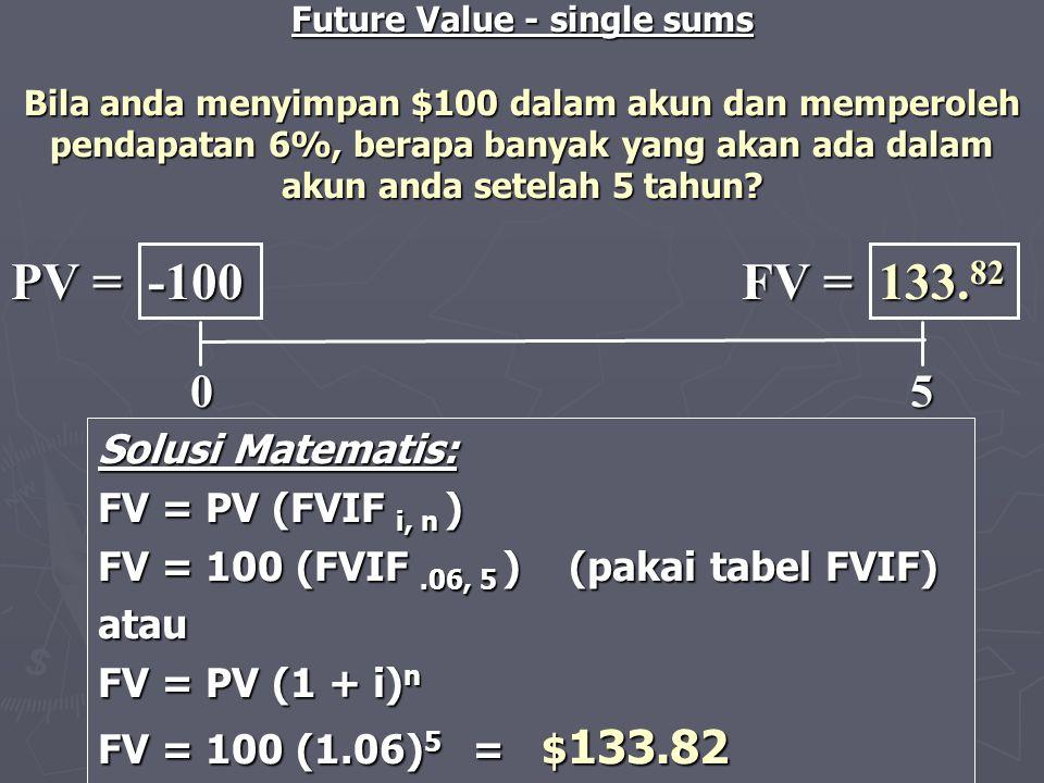 PV = -100 FV = 133.82 0 5 Solusi Matematis: FV = PV (FVIF i, n )
