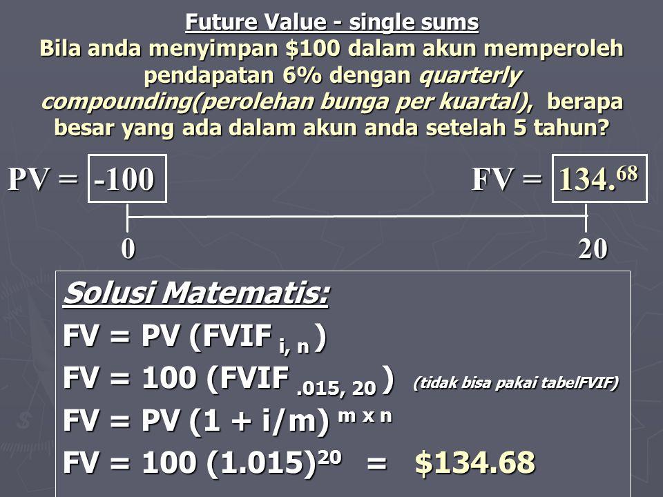 PV = -100 FV = 134.68 0 20 Solusi Matematis: FV = PV (FVIF i, n )