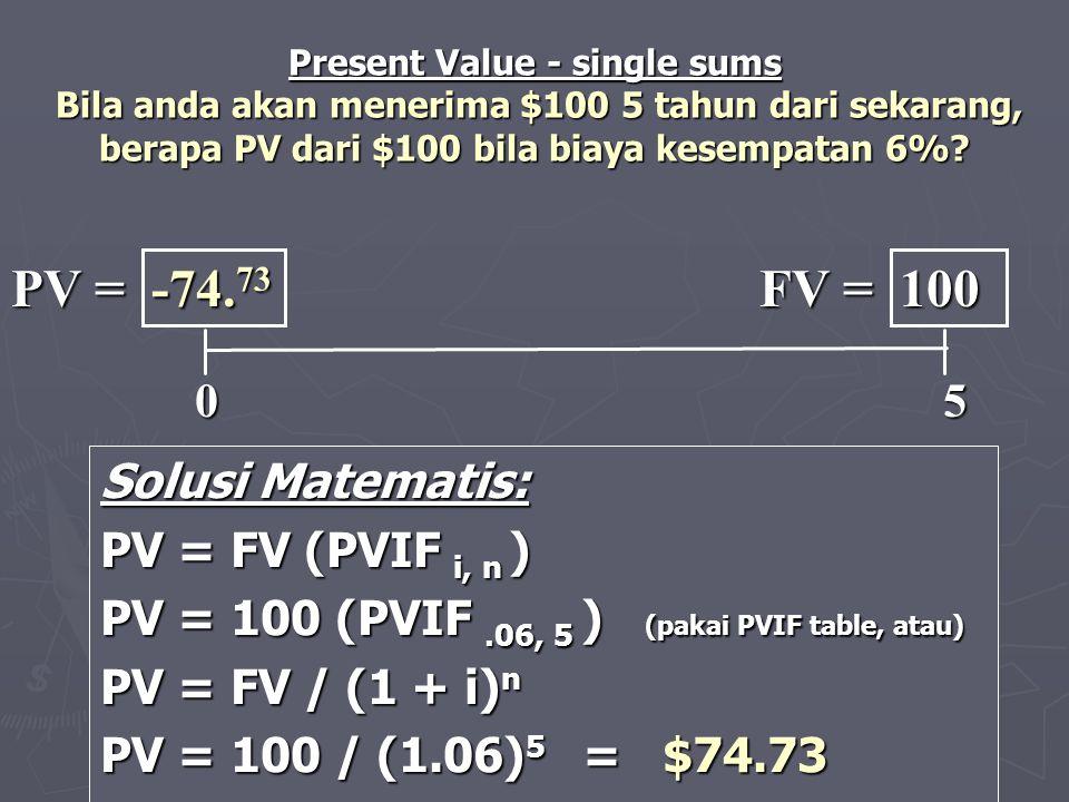 PV = -74.73 FV = 100 0 5 Solusi Matematis: PV = FV (PVIF i, n )