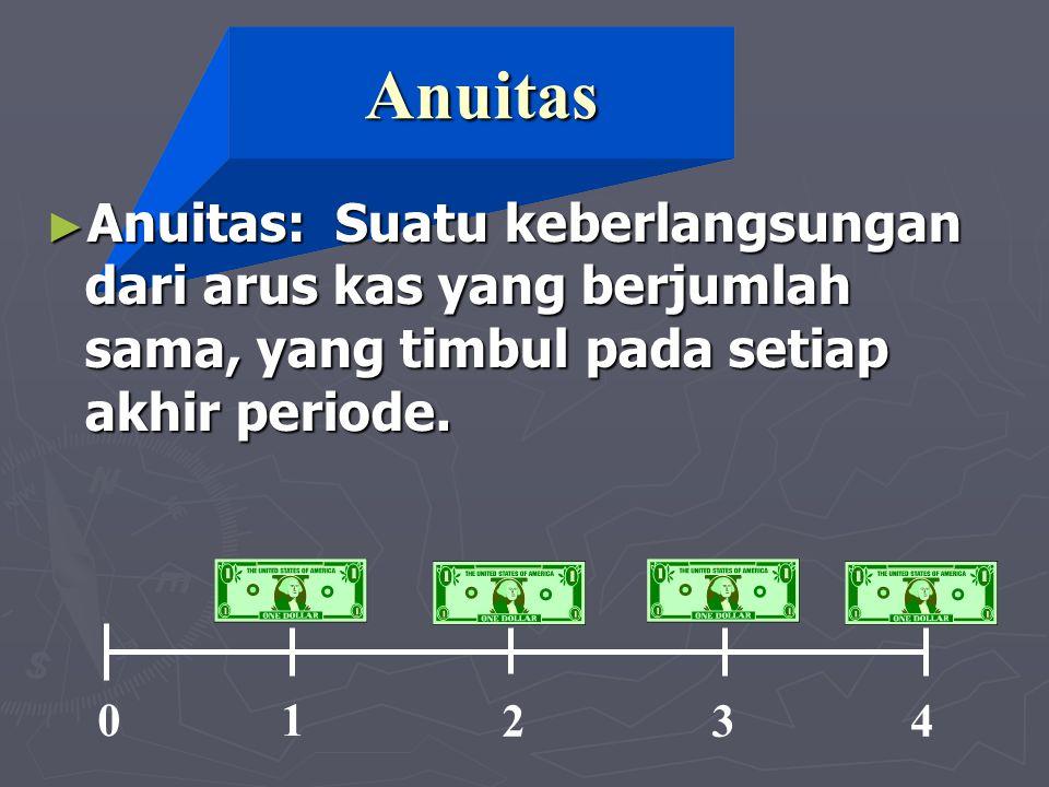Anuitas Anuitas: Suatu keberlangsungan dari arus kas yang berjumlah sama, yang timbul pada setiap akhir periode.