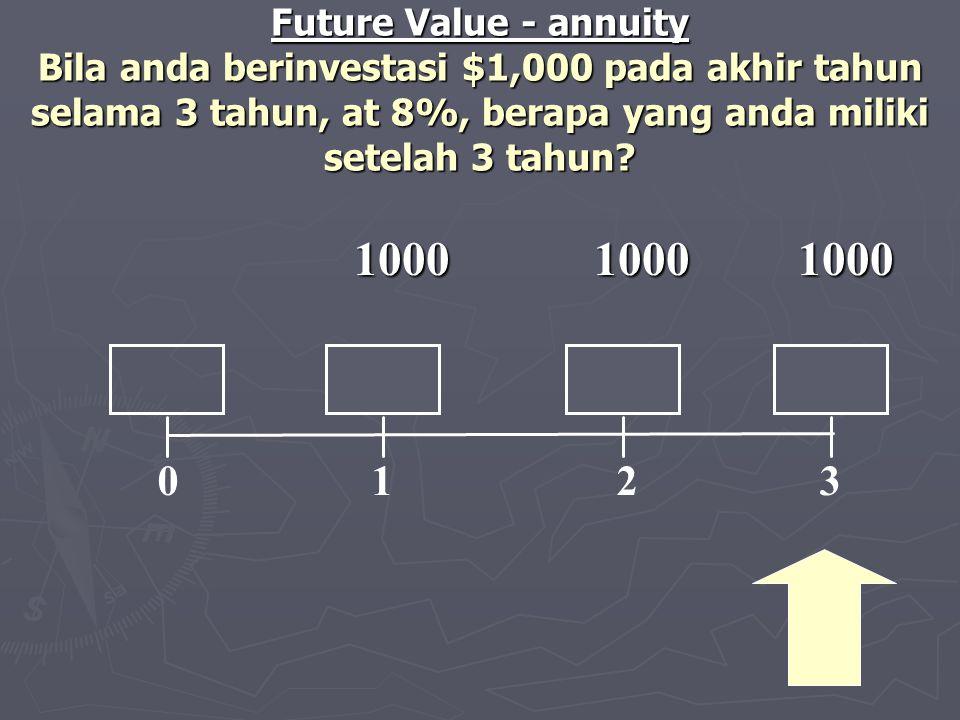 Future Value - annuity Bila anda berinvestasi $1,000 pada akhir tahun selama 3 tahun, at 8%, berapa yang anda miliki setelah 3 tahun