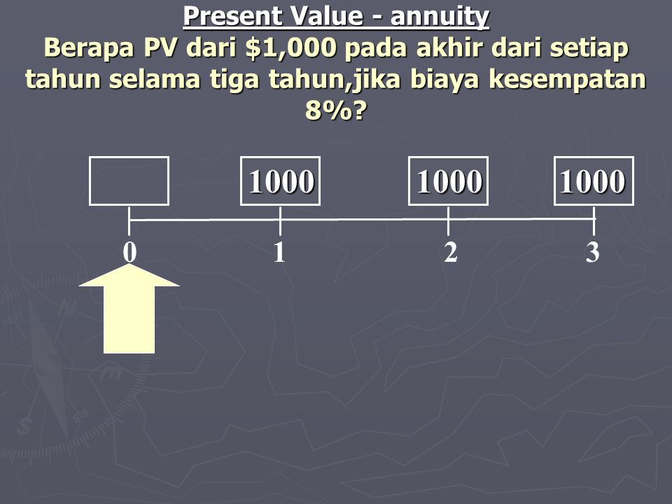 Present Value - annuity Berapa PV dari $1,000 pada akhir dari setiap tahun selama tiga tahun,jika biaya kesempatan 8%
