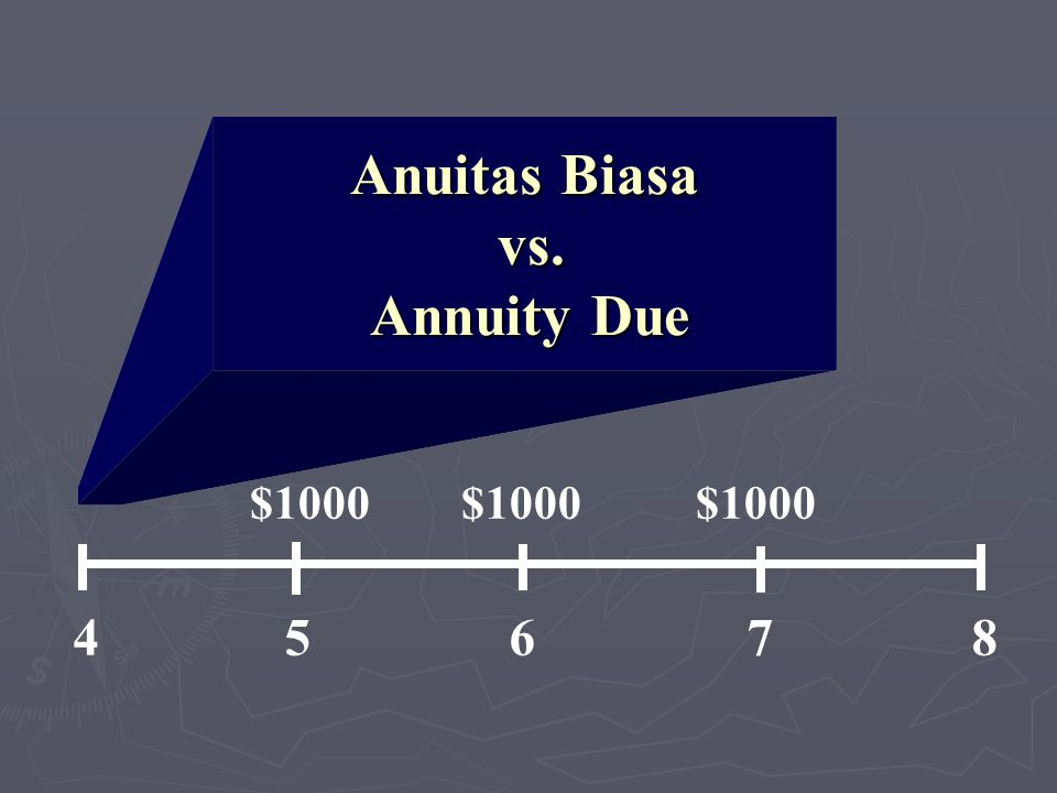 Anuitas Biasa vs. Annuity Due