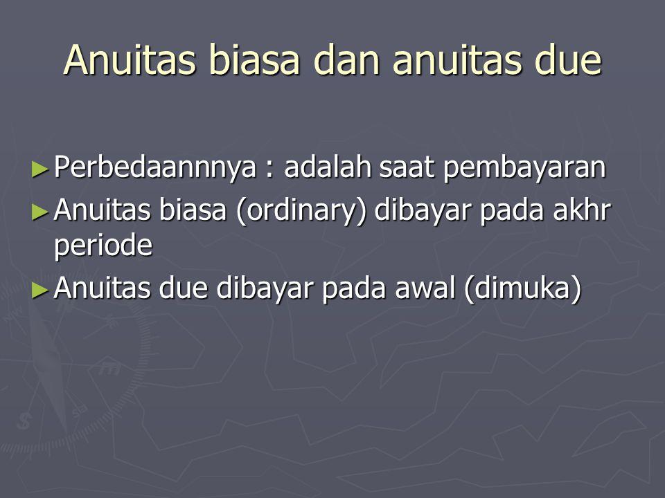 Anuitas biasa dan anuitas due