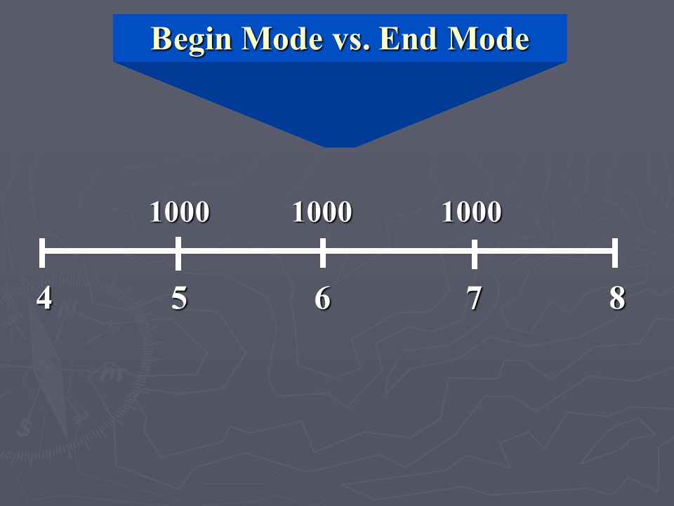 Begin Mode vs. End Mode 1000 1000 1000. 4 5 6 7 8.