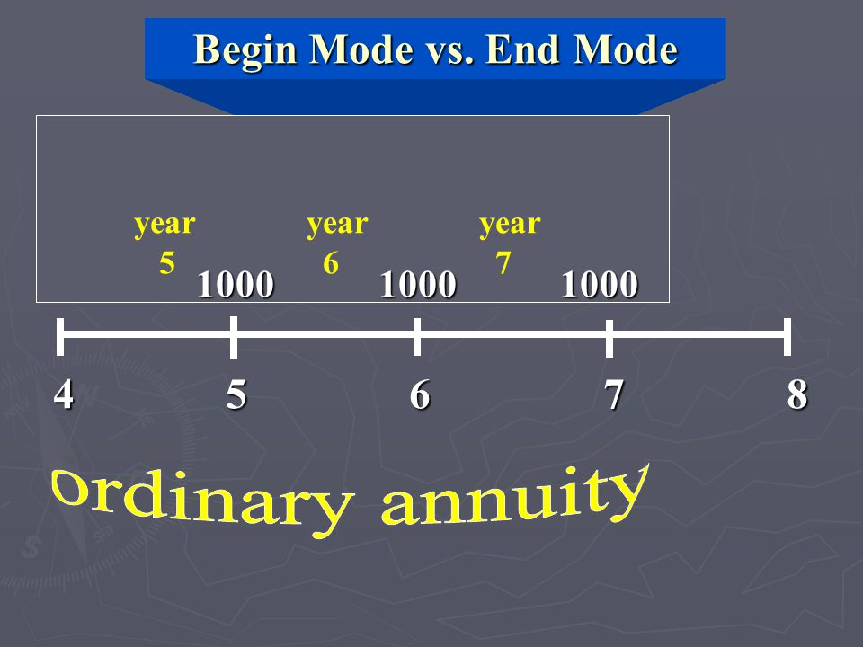 Begin Mode vs. End Mode 4 5 6 7 8 1000 1000 1000 year year year 5 6 7