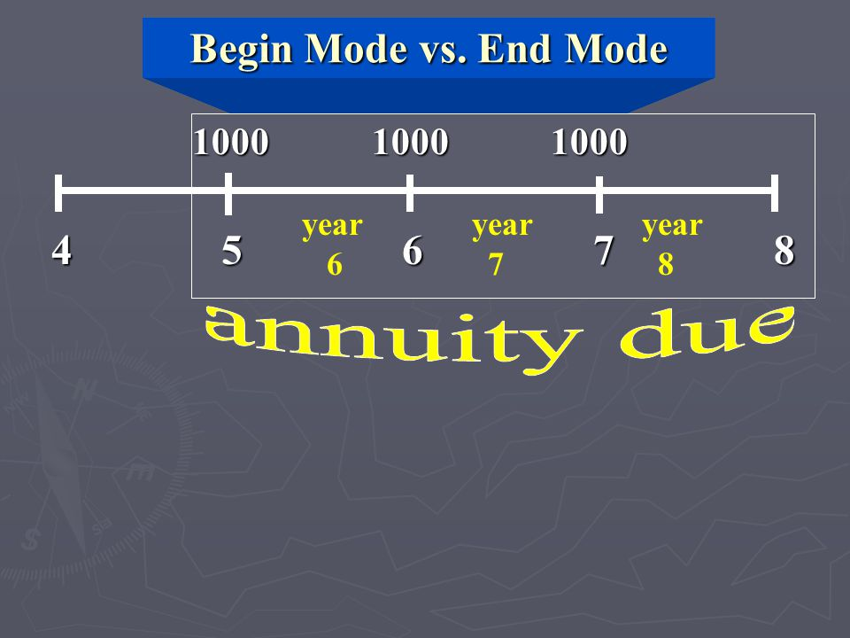 Begin Mode vs. End Mode 4 5 6 7 8 1000 1000 1000 year year year 6 7 8