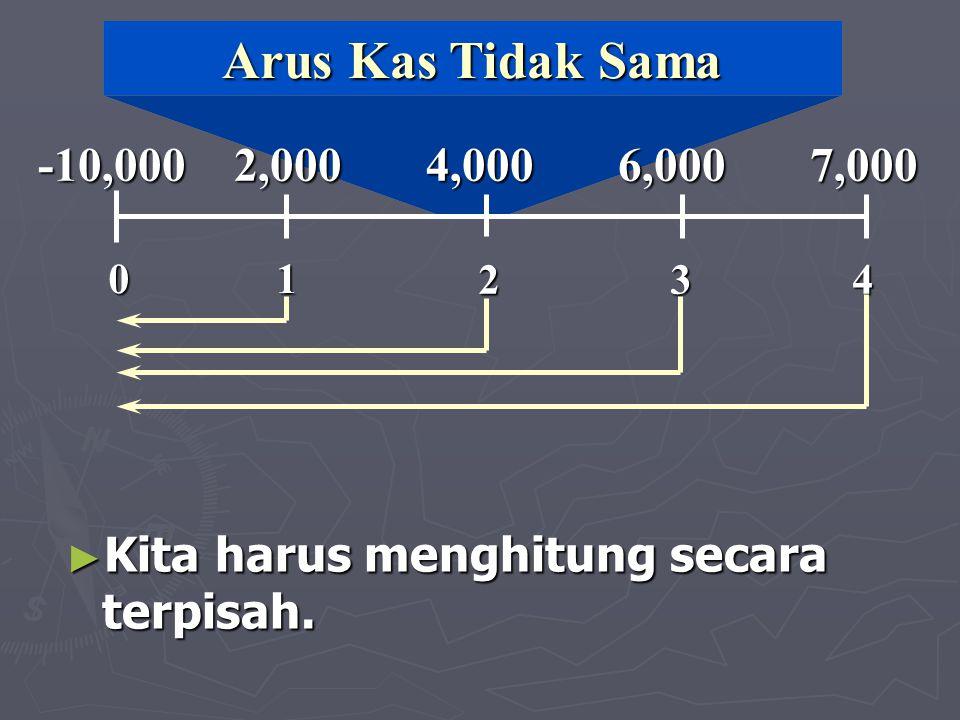 Arus Kas Tidak Sama 1. 2. 3. 4. -10,000 2,000 4,000 6,000 7,000. Kita harus menghitung secara terpisah.