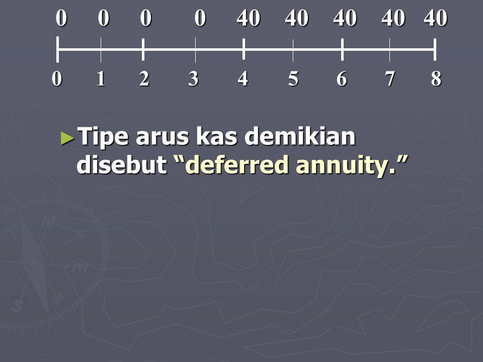 Tipe arus kas demikian disebut deferred annuity.
