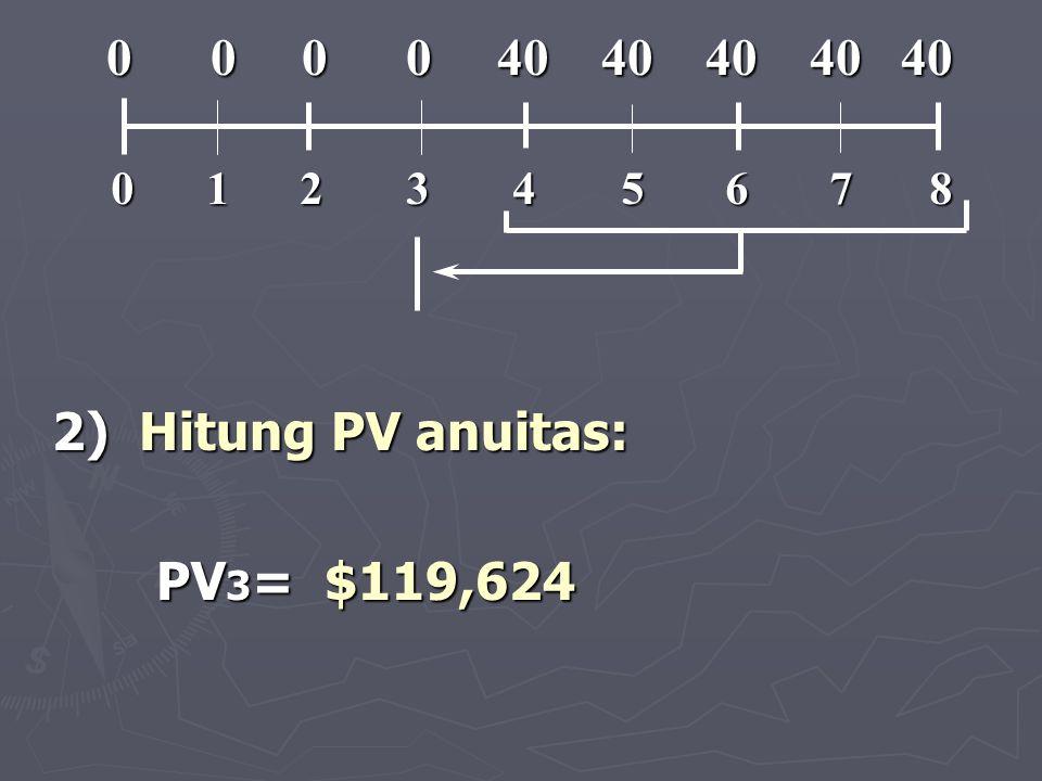 0 0 0 0 40 40 40 40 40 2) Hitung PV anuitas: PV3= $119,624 1 2 3 4 5 6