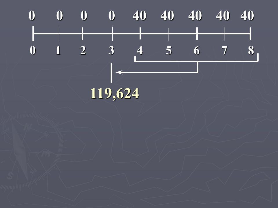 1 2 3 4 5 6 7 8 0 0 0 0 40 40 40 40 40 119,624 76