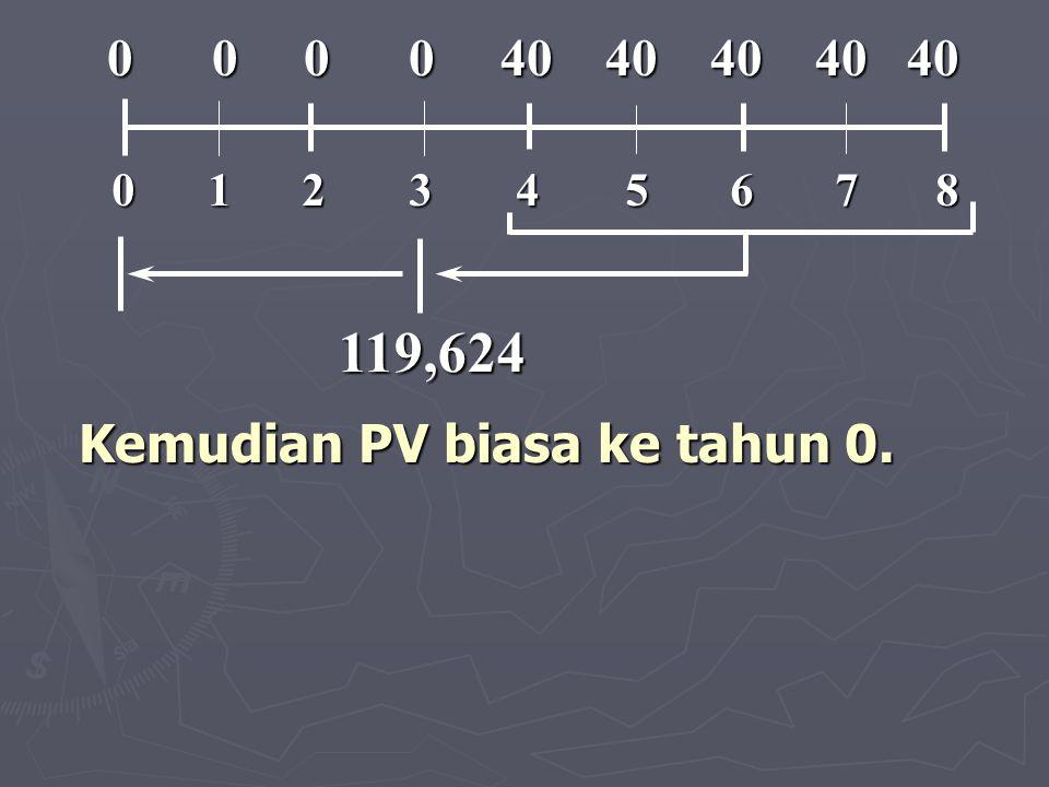 119,624 0 0 0 0 40 40 40 40 40 Kemudian PV biasa ke tahun 0. 1 2 3 4 5