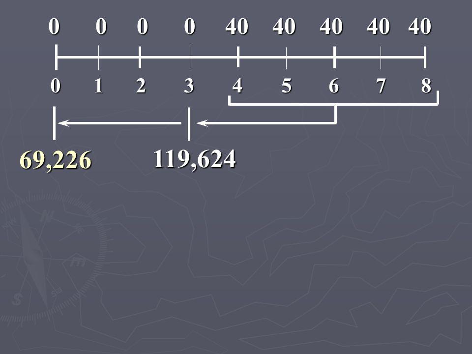 1 2 3 4 5 6 7 8 0 0 0 0 40 40 40 40 40 69,226 119,624 78