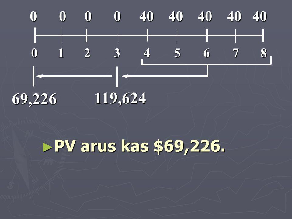 1 2. 3. 4. 5. 6. 7. 8. 0 0 0 0 40 40 40 40 40. 69,226. 119,624.