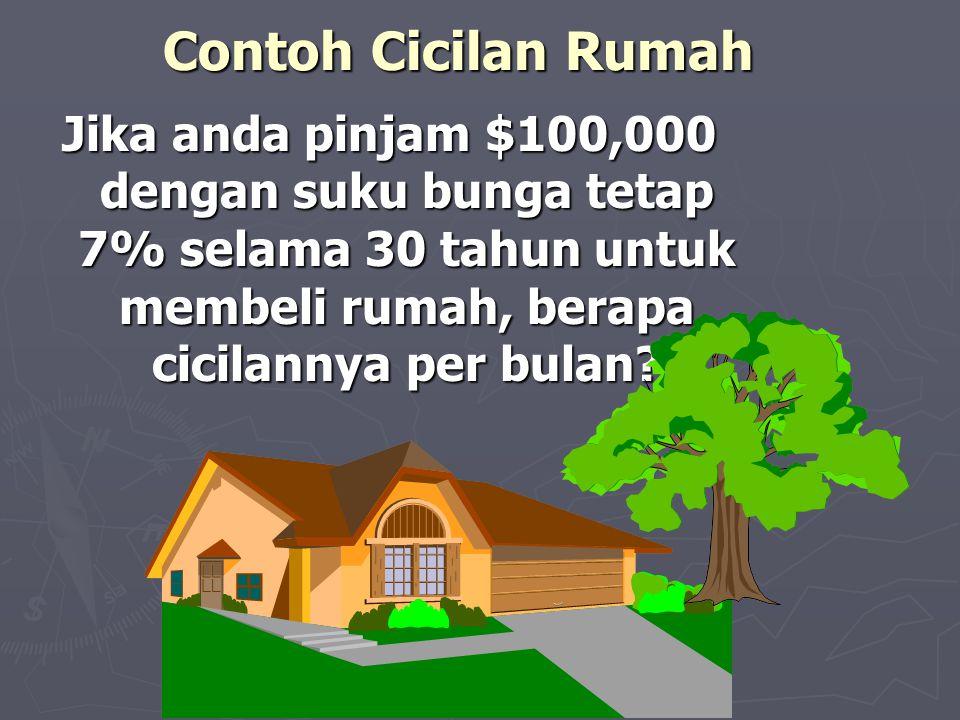 Contoh Cicilan Rumah Jika anda pinjam $100,000 dengan suku bunga tetap 7% selama 30 tahun untuk membeli rumah, berapa cicilannya per bulan