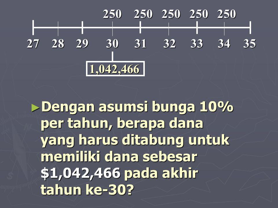 27 28. 29. 30. 31. 32. 33. 34. 35. 250 250 250 250 250. 1,042,466.