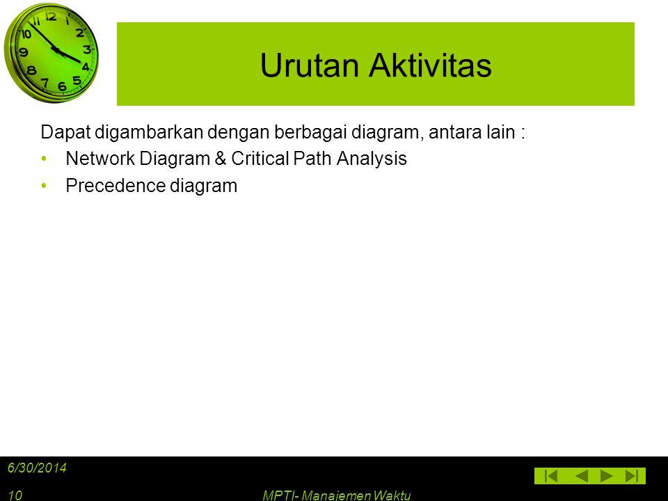Urutan Aktivitas Dapat digambarkan dengan berbagai diagram, antara lain : Network Diagram & Critical Path Analysis.
