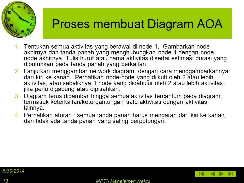 Proses membuat Diagram AOA