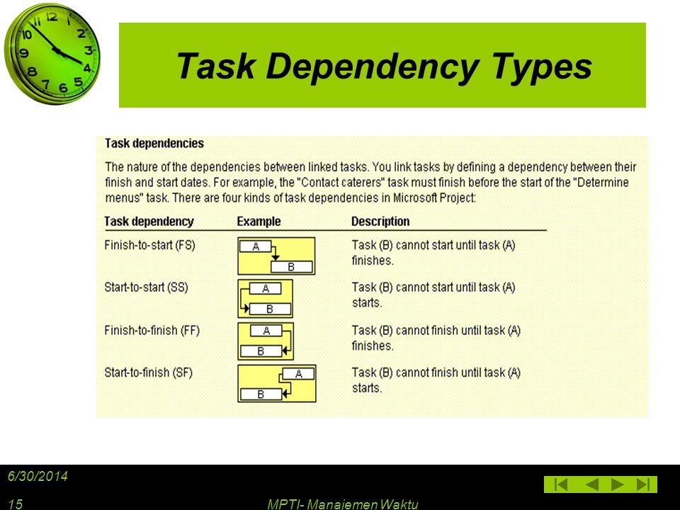 Task Dependency Types 4/3/2017 MPTI- Manajemen Waktu