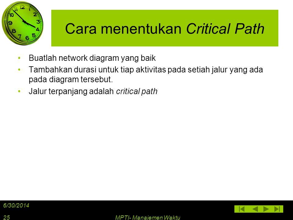 Cara menentukan Critical Path