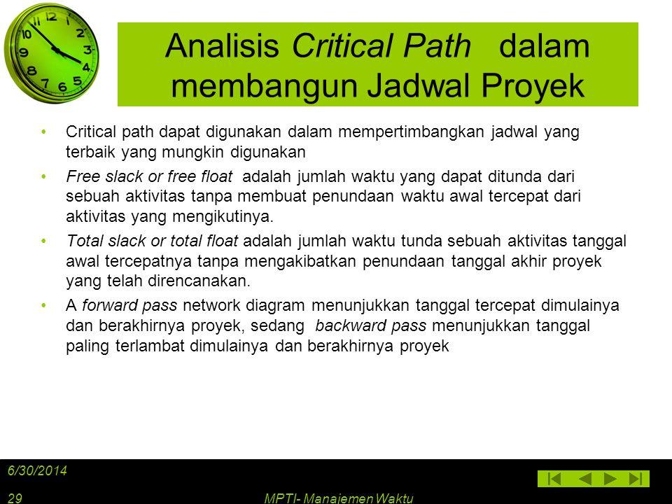 Analisis Critical Path dalam membangun Jadwal Proyek