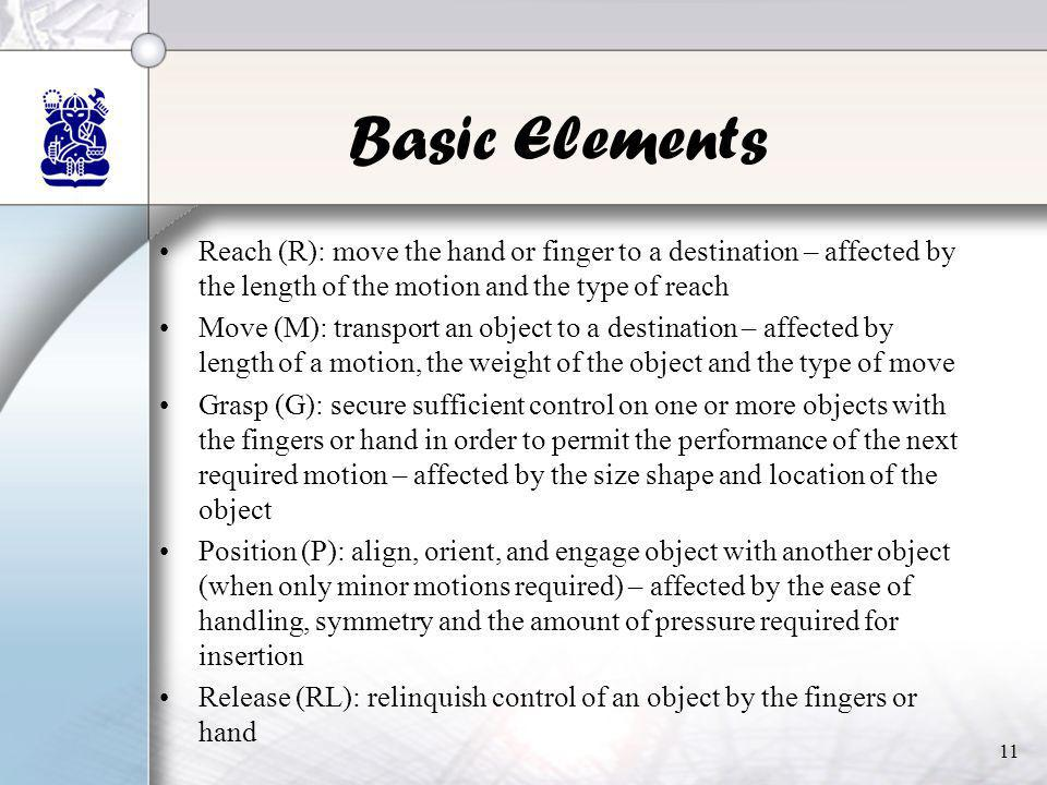 Basic Elements Reach (R): move the hand or finger to a destination – affected by the length of the motion and the type of reach.