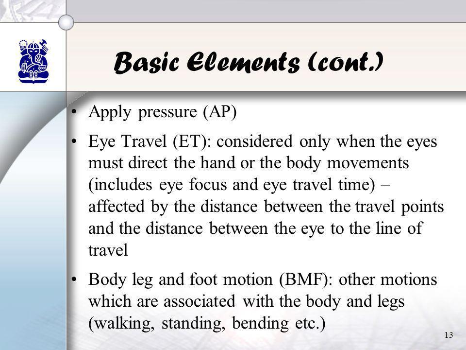 Basic Elements (cont.) Apply pressure (AP)