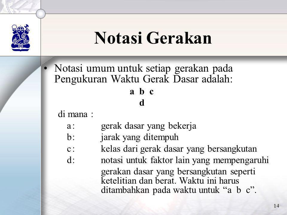 Notasi Gerakan Notasi umum untuk setiap gerakan pada Pengukuran Waktu Gerak Dasar adalah: a b c.