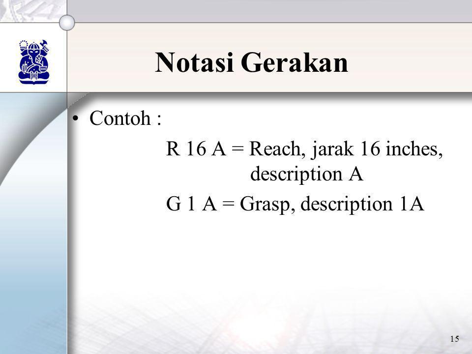 Notasi Gerakan Contoh : R 16 A = Reach, jarak 16 inches, description A