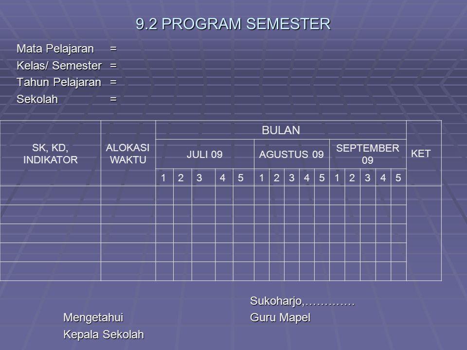 9.2 PROGRAM SEMESTER Mata Pelajaran = Kelas/ Semester =