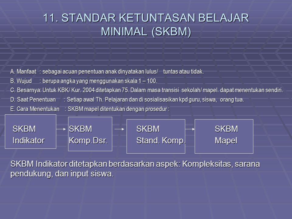 11. STANDAR KETUNTASAN BELAJAR MINIMAL (SKBM)