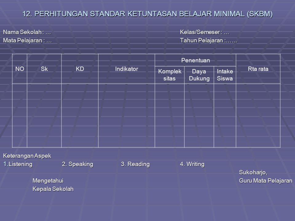 12. PERHITUNGAN STANDAR KETUNTASAN BELAJAR MINIMAL (SKBM)