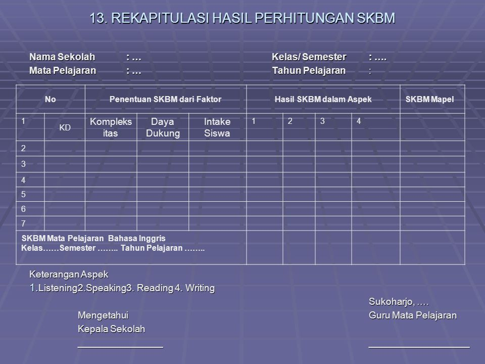 13. REKAPITULASI HASIL PERHITUNGAN SKBM