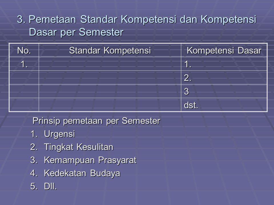 3. Pemetaan Standar Kompetensi dan Kompetensi Dasar per Semester