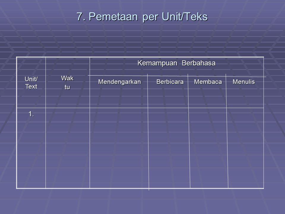 7. Pemetaan per Unit/Teks