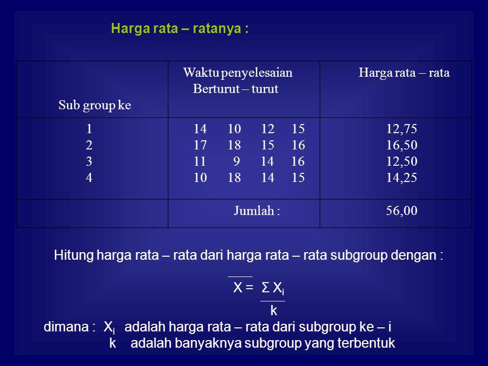 Hitung harga rata – rata dari harga rata – rata subgroup dengan :