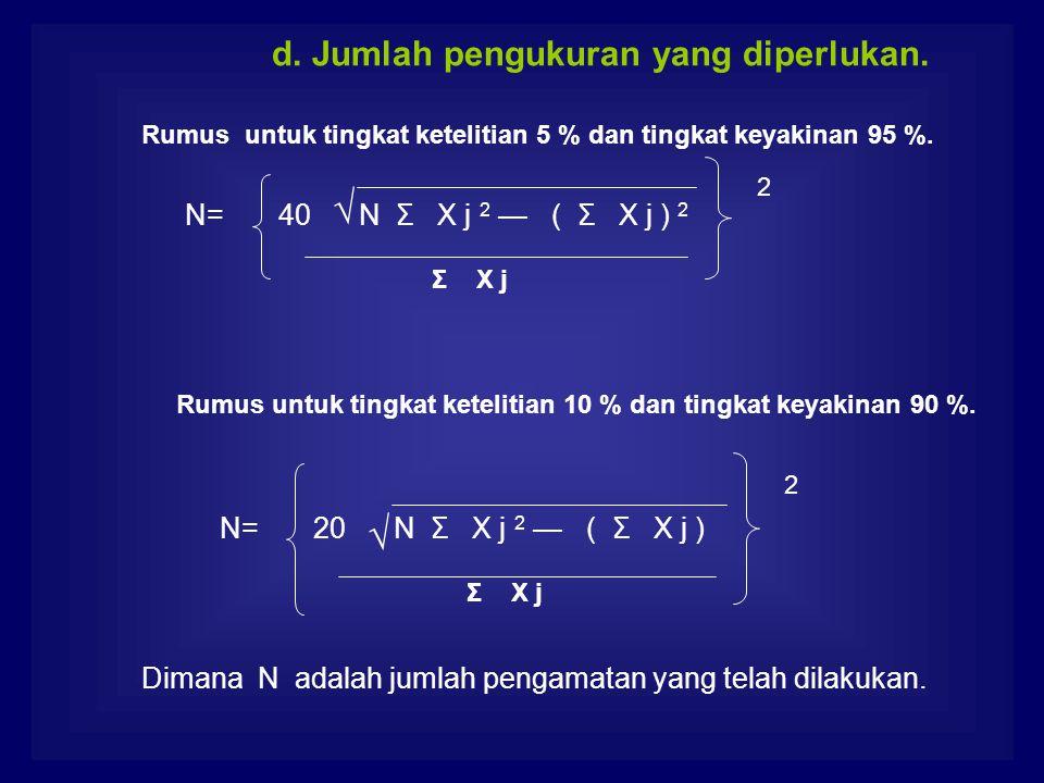 √ √ d. Jumlah pengukuran yang diperlukan.