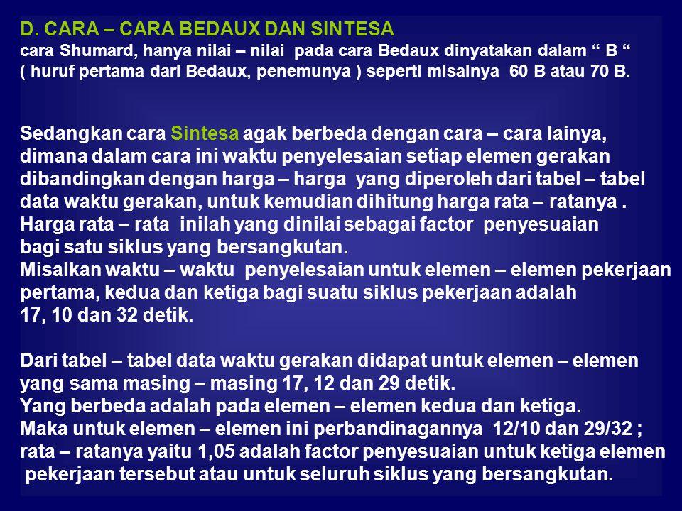 D. CARA – CARA BEDAUX DAN SINTESA