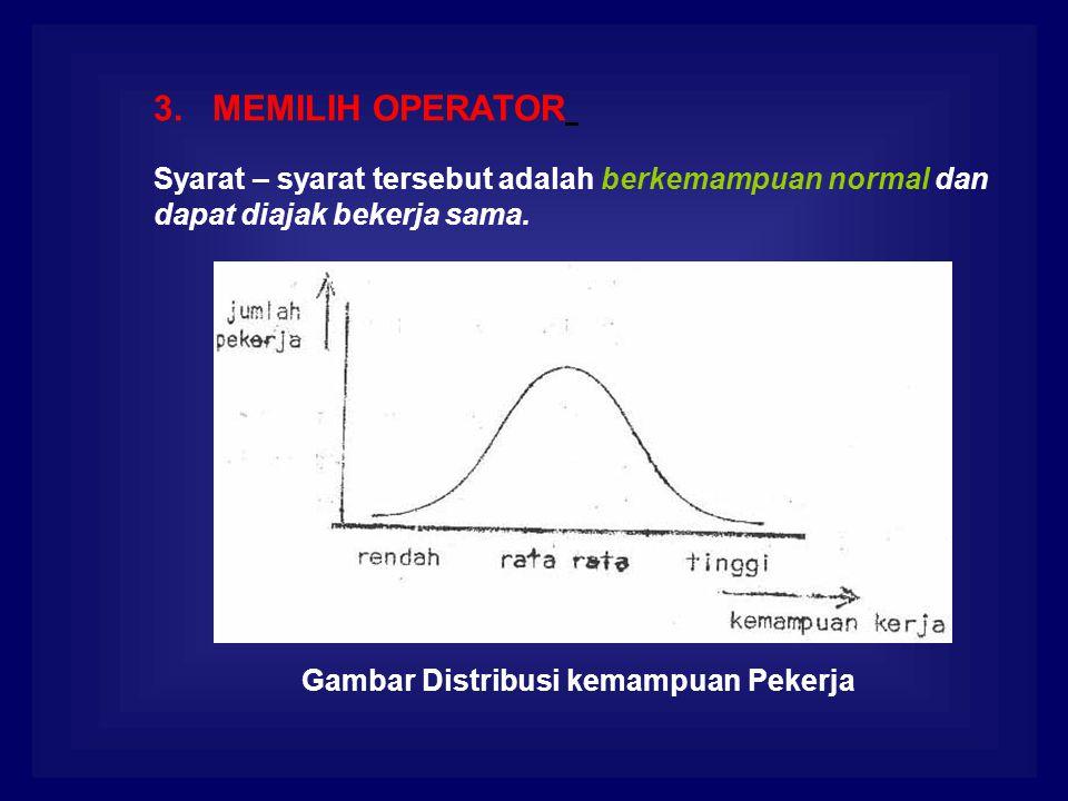 3. MEMILIH OPERATOR Syarat – syarat tersebut adalah berkemampuan normal dan. dapat diajak bekerja sama.