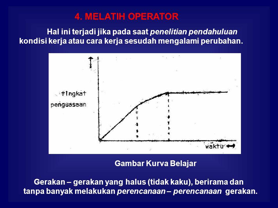 4. MELATIH OPERATOR Hal ini terjadi jika pada saat penelitian pendahuluan. kondisi kerja atau cara kerja sesudah mengalami perubahan.