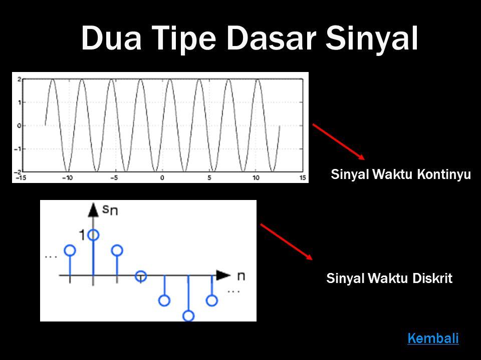 Dua Tipe Dasar Sinyal Sinyal Waktu Kontinyu Sinyal Waktu Diskrit
